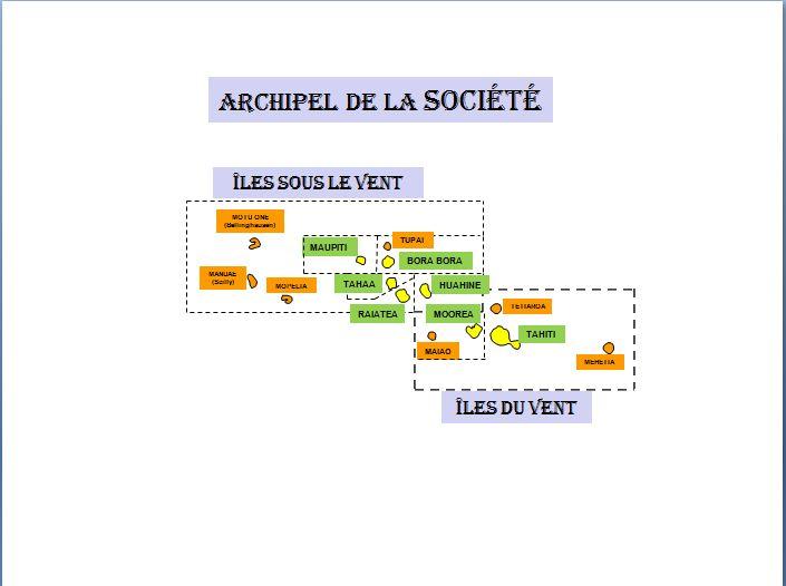 archipel-de-la-societe.jpg