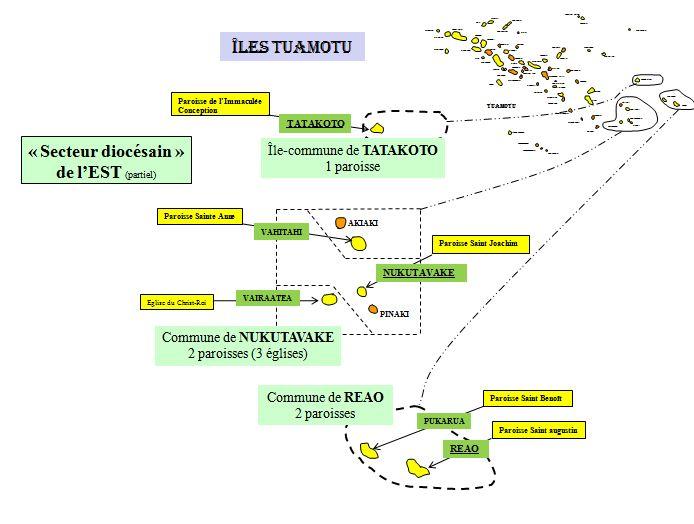 tuamotu-7.jpg
